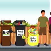 Ausschnitt aus dem Mülltrennungsvideo